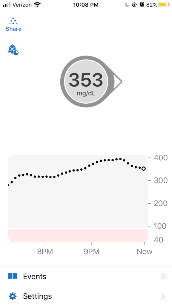 Screenshot of blood sugar graph with 353 on it.
